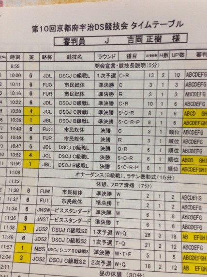 京都府宇治ダンススポーツ競技会